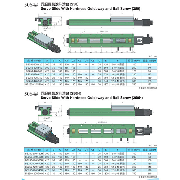 Servo-Slide-With-Hardness-Guideway-and-Ball-Screw-3